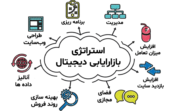 تحولی مدرن با وبسازان نوین